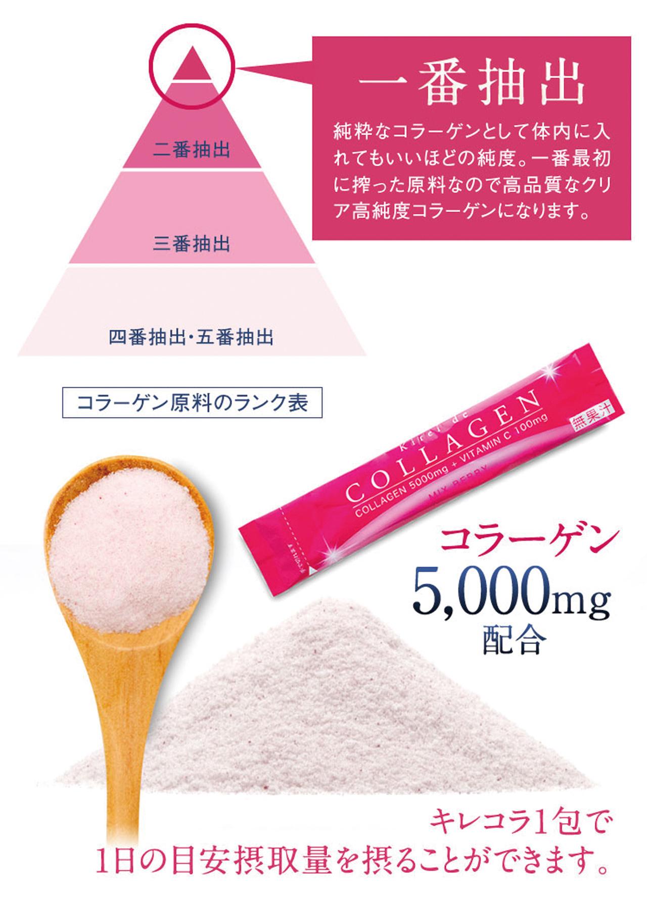 フレッシュでクリアな一番搾り製法で抽出された風味のよい高品質コラーゲン